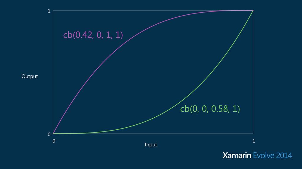cb(0.42, 0, 1, 1) cb(0, 0, 0.58, 1) Input Outpu...