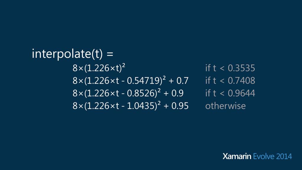 interpolate(t)= 8×(1.226×t)² 8×(1.226×t-0.54...