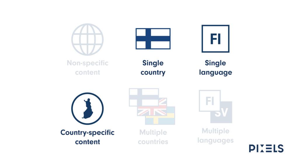 Non-specific content Single country Single langu...