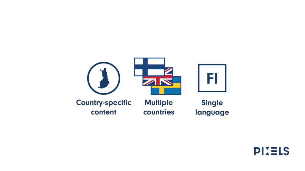 Multiple countries Single language Country-spec...