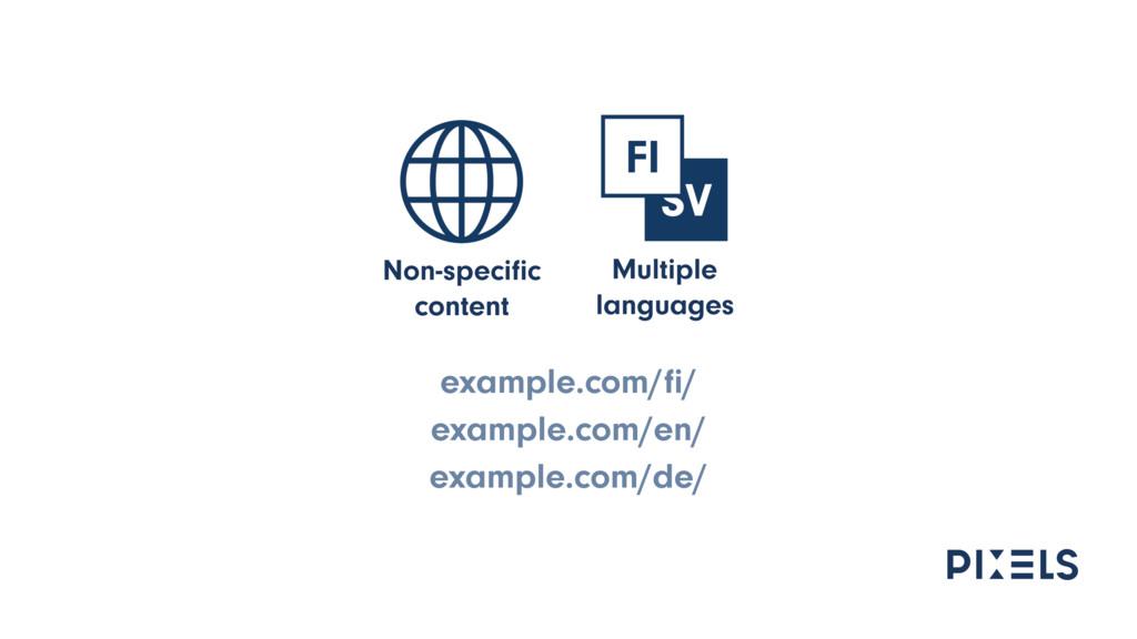 example.com/fi/ example.com/en/ example.com/de/ ...