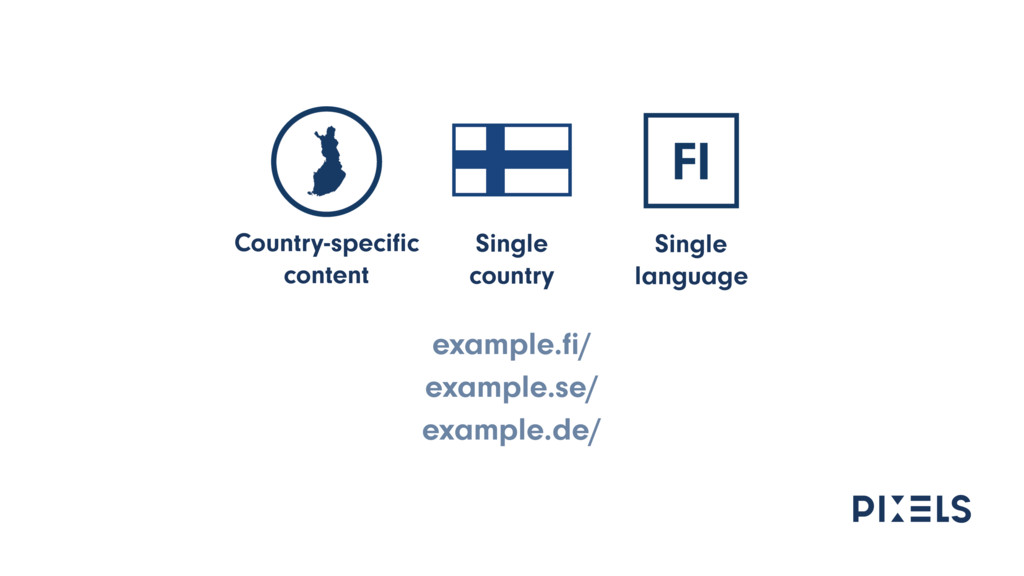 Country-specific content example.fi/ example.se/ ...