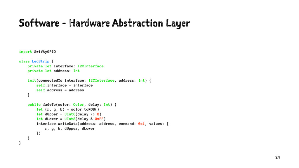 Software - Hardware Abstraction Layer import Sw...