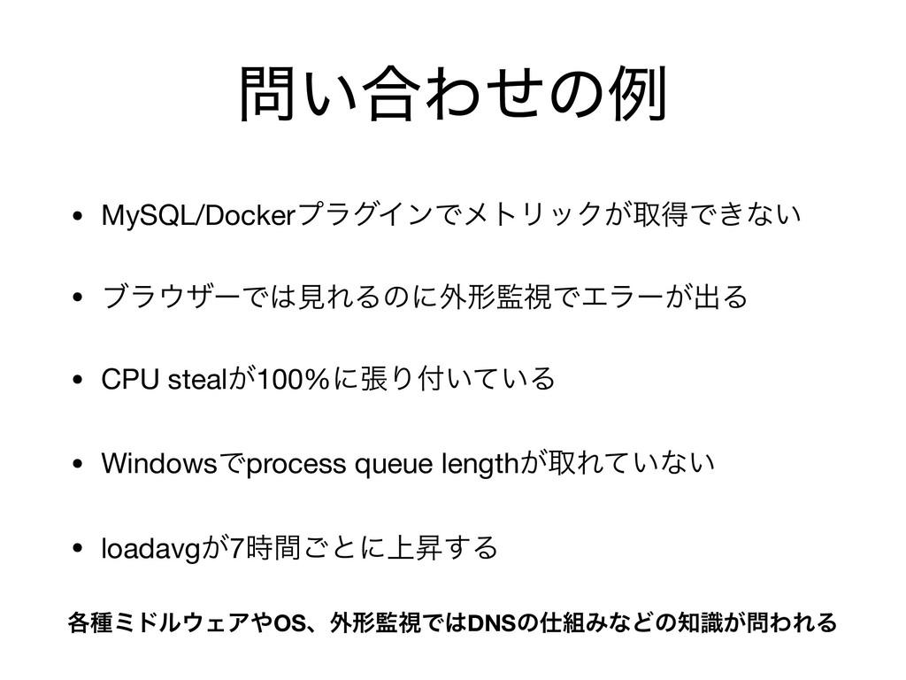 ͍߹Θͤͷྫ • MySQL/DockerϓϥάΠϯͰϝτϦοΫ͕औಘͰ͖ͳ͍  • ϒϥ...
