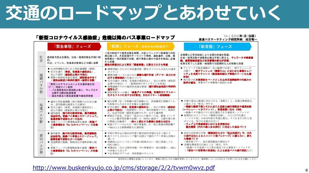 6 交通のロードマップとあわせていく http://www.buskenkyujo.co.jp...