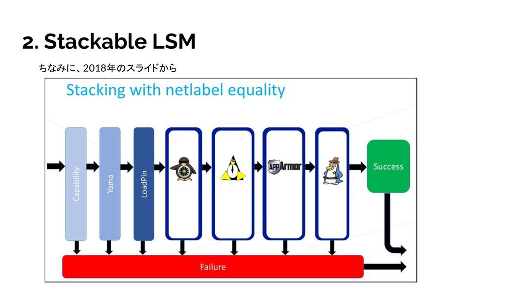 2. Stackable LSM ちなみに、2018年のスライドから