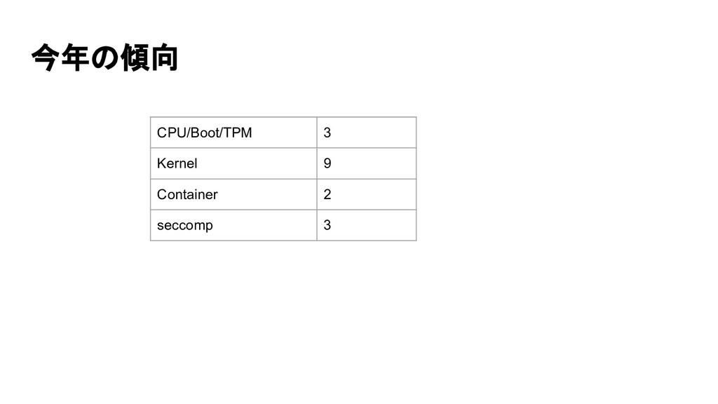 今年の傾向 CPU/Boot/TPM 3 Kernel 9 Container 2 secco...