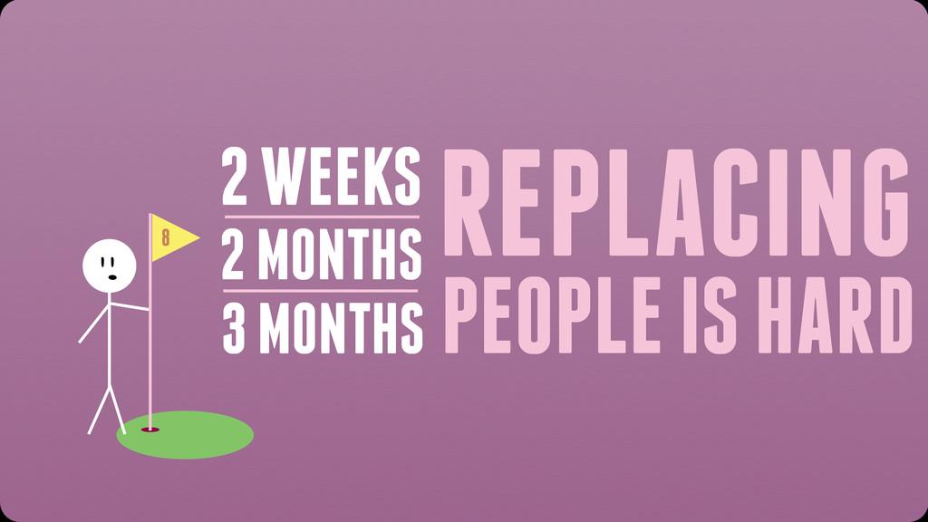 8 2 WEEKS 2 MONTHS 3 MONTHS PEOPLE IS HARD REPL...