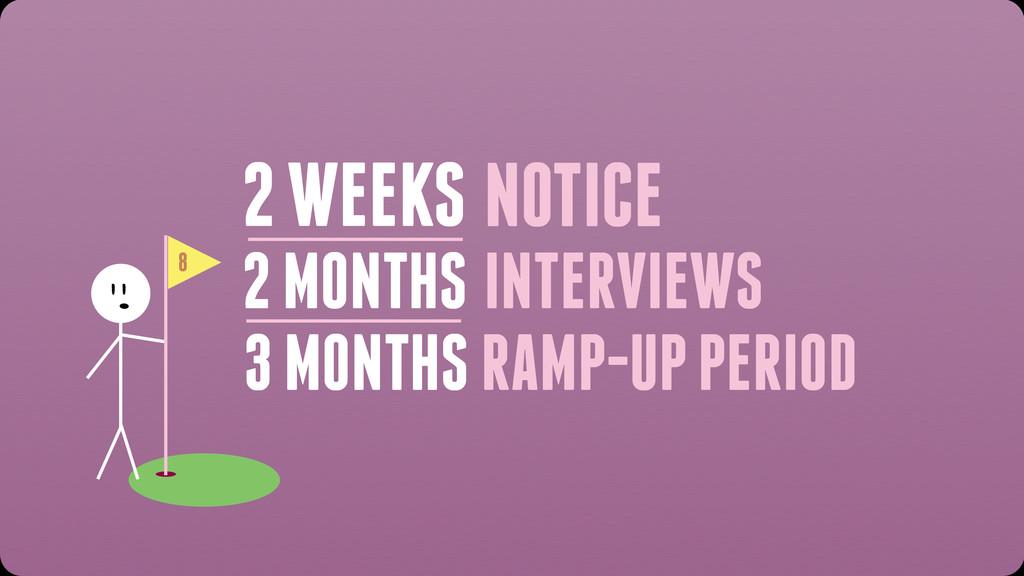 8 2 WEEKS 2 MONTHS 3 MONTHS NOTICE INTERVIEWS R...