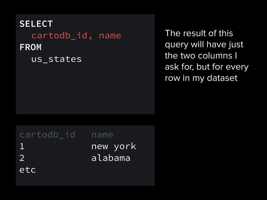 SELECT cartodb_id, name FROM us_states The resu...