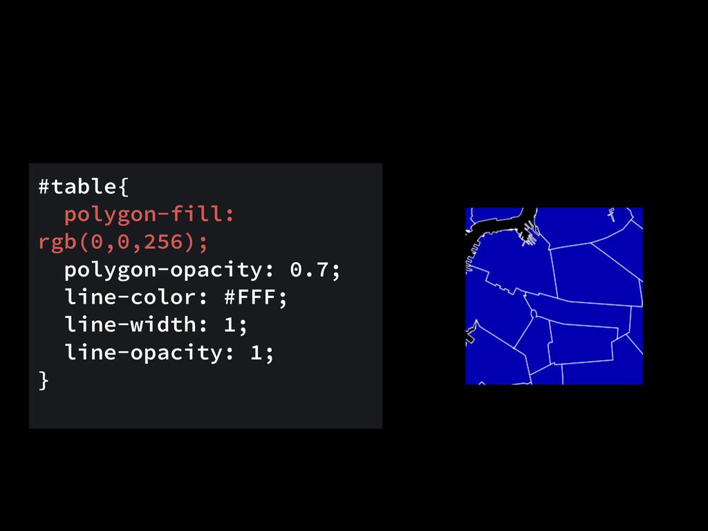 #table{ polygon-fill: rgb(0,0,256); polygon-opa...