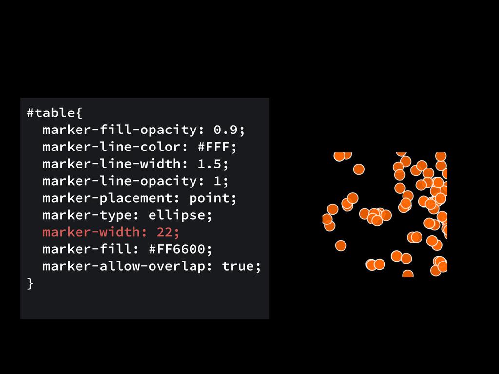 #table{ marker-fill-opacity: 0.9; marker-line-c...