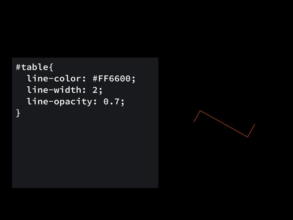 #table{ line-color: #FF6600; line-width: 2; lin...