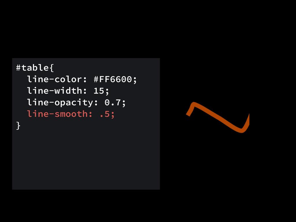 #table{ line-color: #FF6600; line-width: 15; li...