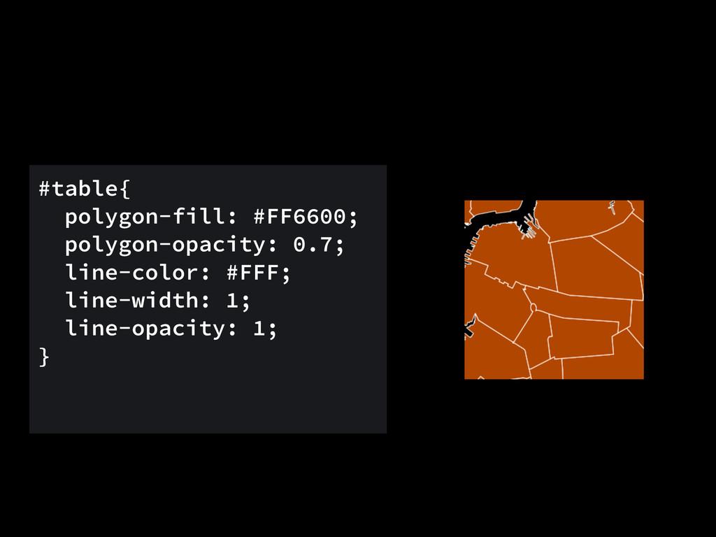 #table{ polygon-fill: #FF6600; polygon-opacity:...