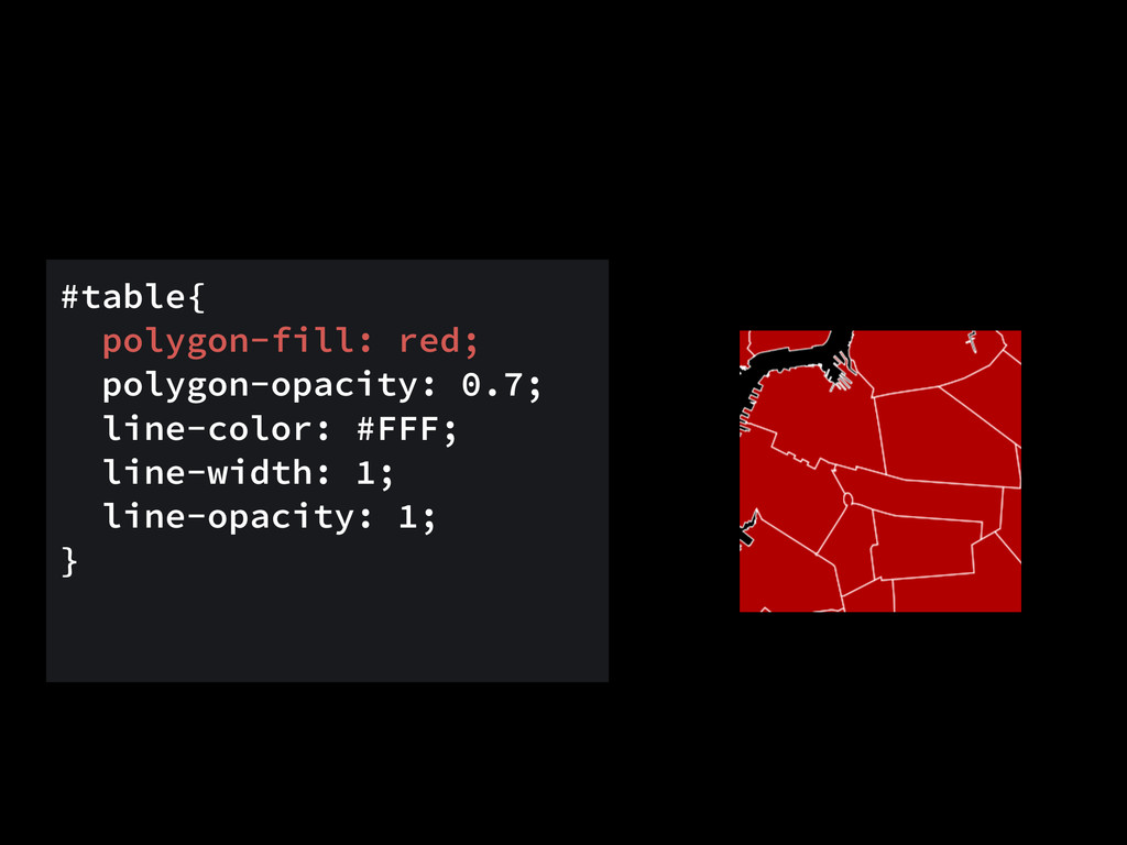 #table{ polygon-fill: red; polygon-opacity: 0.7...