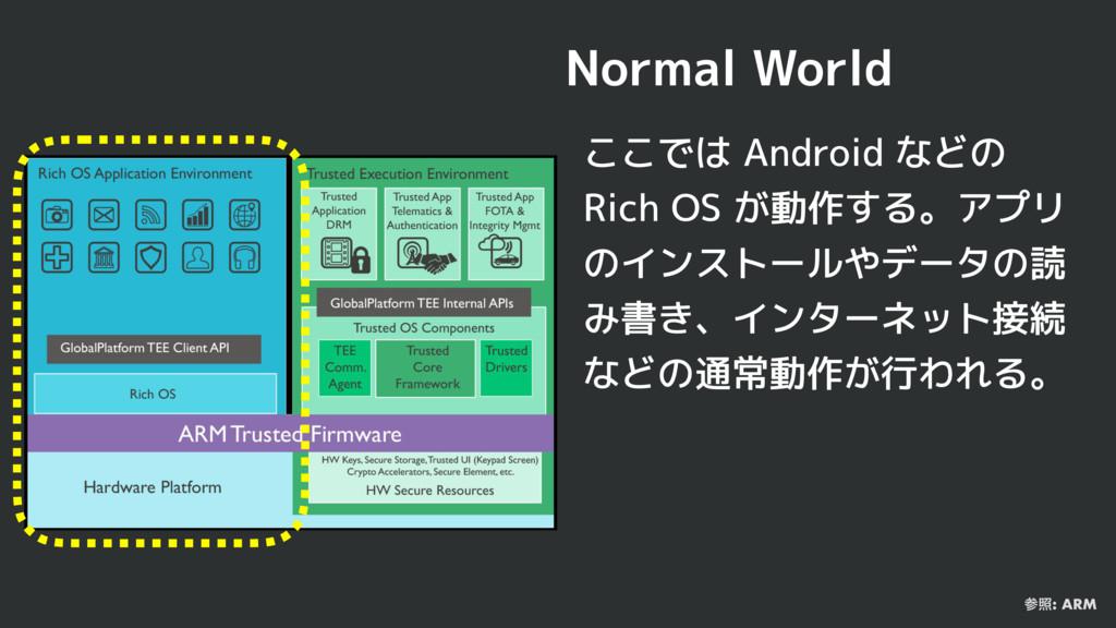 ここでは Android などの Rich OS が動作する。アプリ のインストールやデータの...