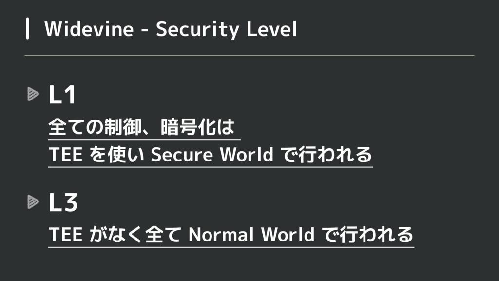 L1 全ての制御、暗号化は  TEE を使い Secure World で行われる L3...