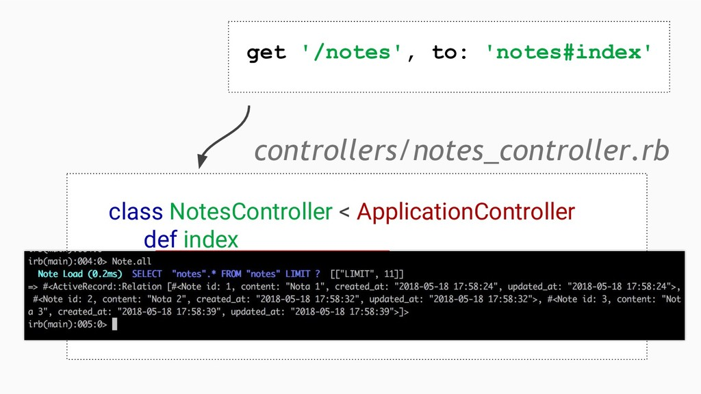 controllers/notes_controller.rb get '/notes', t...