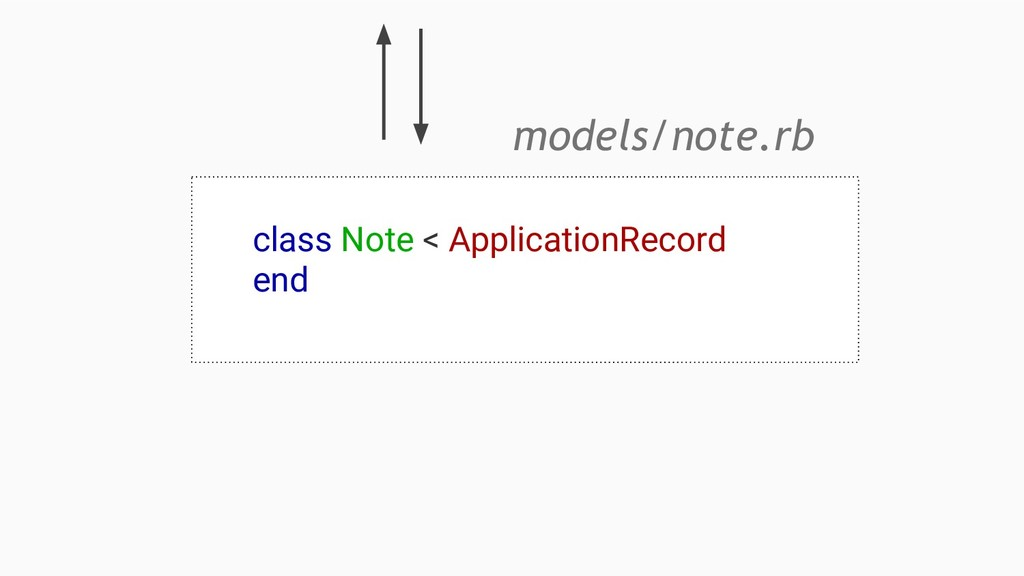class Note < ApplicationRecord end models/note....