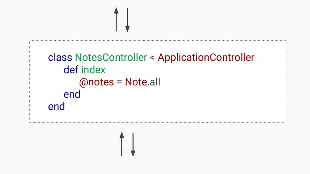 class NotesController < ApplicationController d...