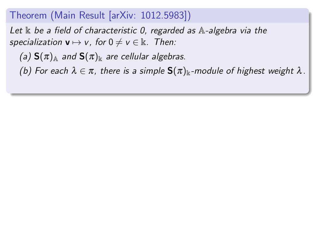 Theorem (Main Result [arXiv: 1012.5983]) Let k ...