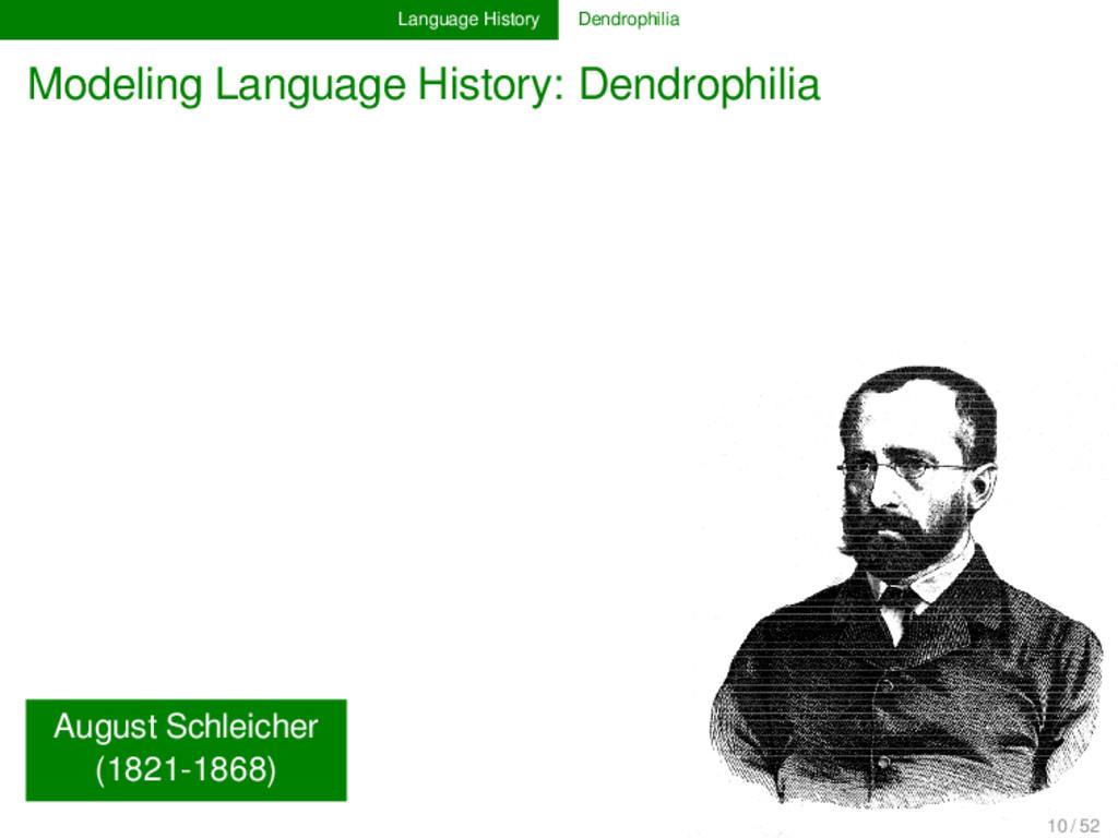 Language History Dendrophilia Modeling Language...
