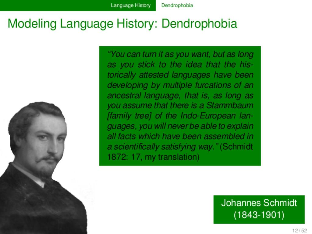 Language History Dendrophobia Modeling Language...