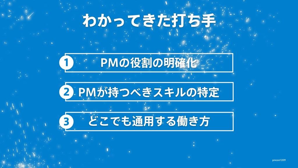 pmconf 2019 PMの役割の明確化 PMが持つべきスキルの特定 どこでも通用する働き方...