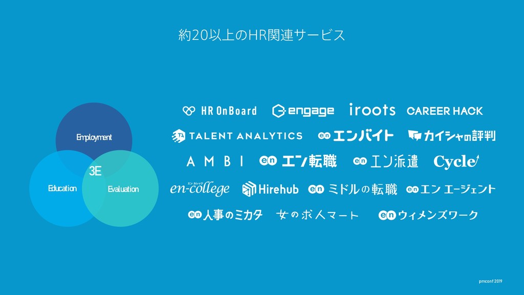 3E E m ploym ent E ducation E valuation 約20以上のH...