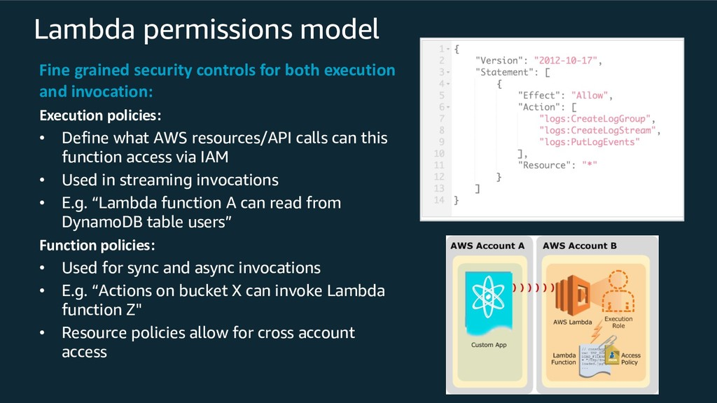 Lambda permissions model Fine grained security ...