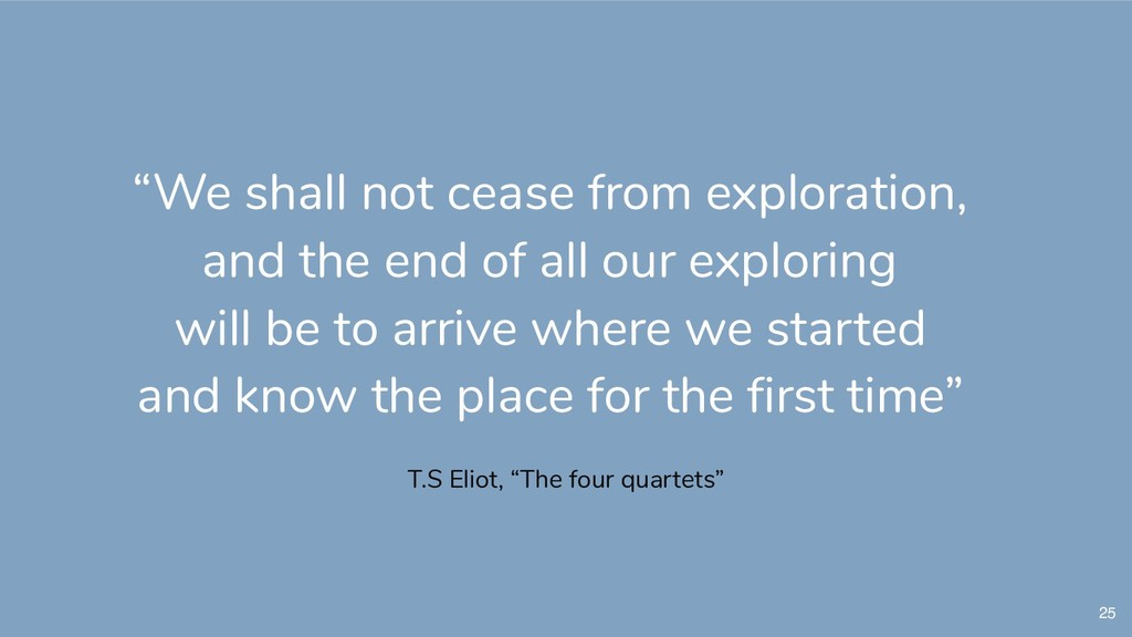 "25 T.S Eliot, ""The four quartets"" ""We shall not..."