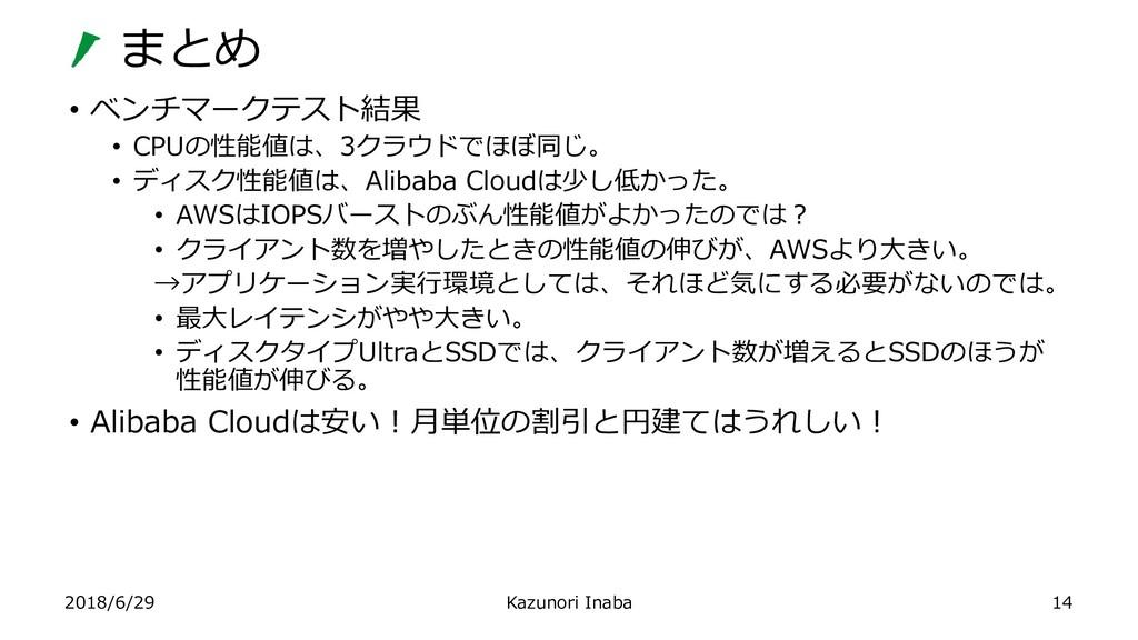 まとめ 2018/6/29 Kazunori Inaba • ベンチマークテスト結果 • CP...