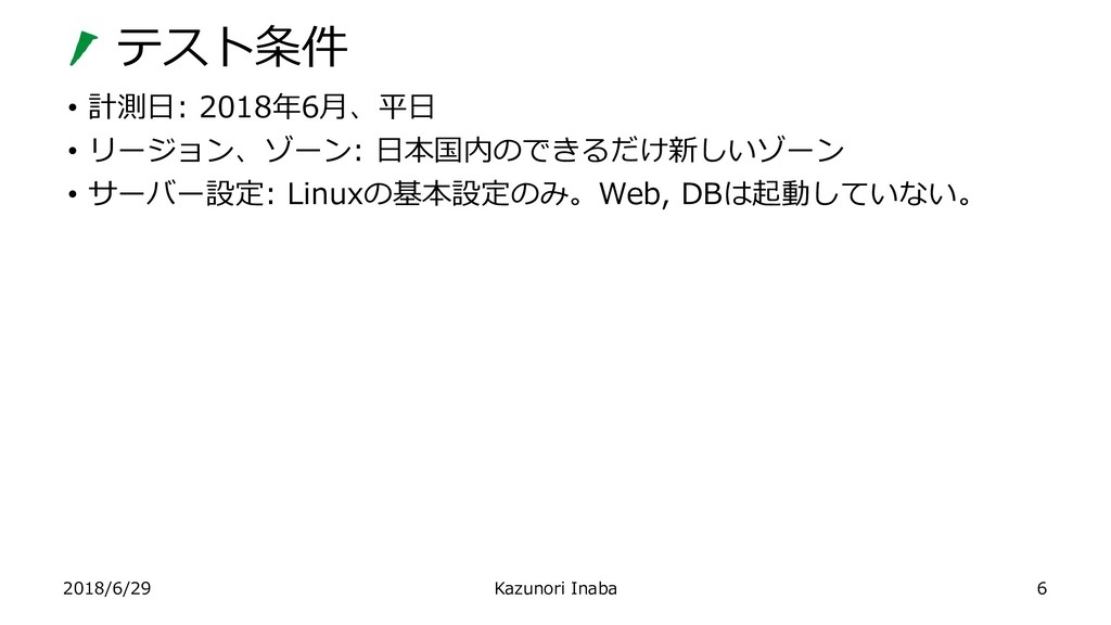 テスト条件 2018/6/29 Kazunori Inaba • 計測日: 2018年6月、平...