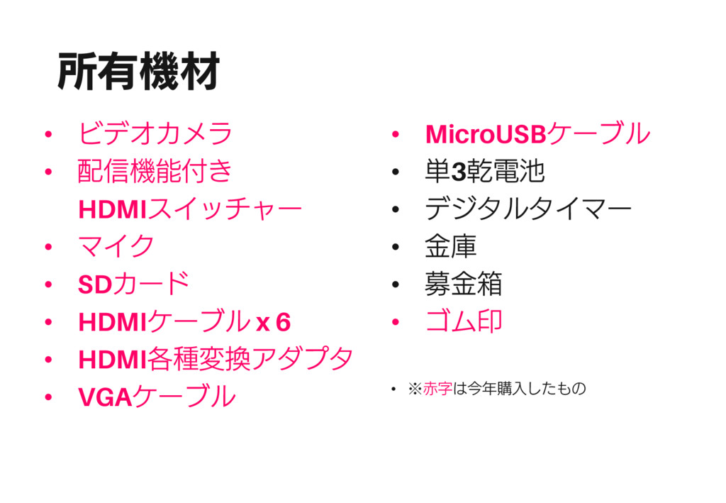 所有機材 • ビデオカメラ • 配信機能付き HDMIスイッチャー • マイク • SDカード...