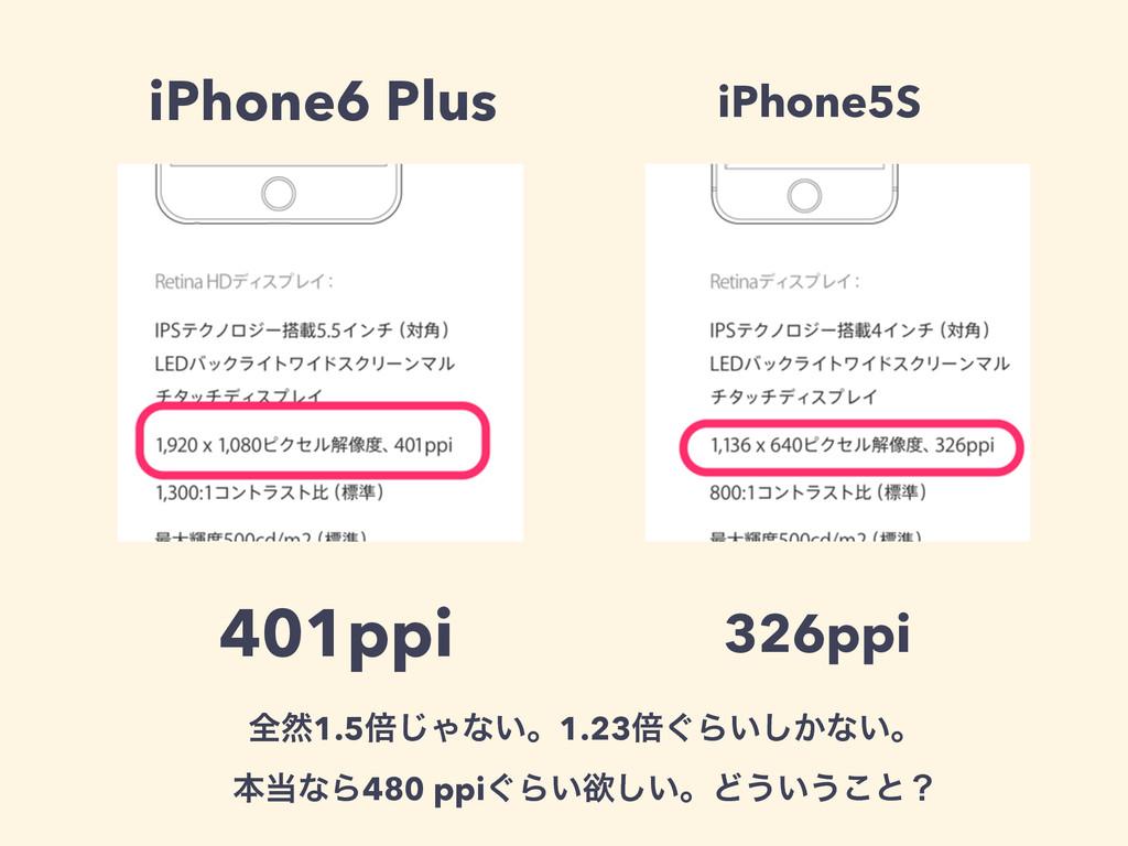iPhone6 Plus iPhone5S 401ppi 326ppi શવ1.5ഒ͡Όͳ͍ɻ...