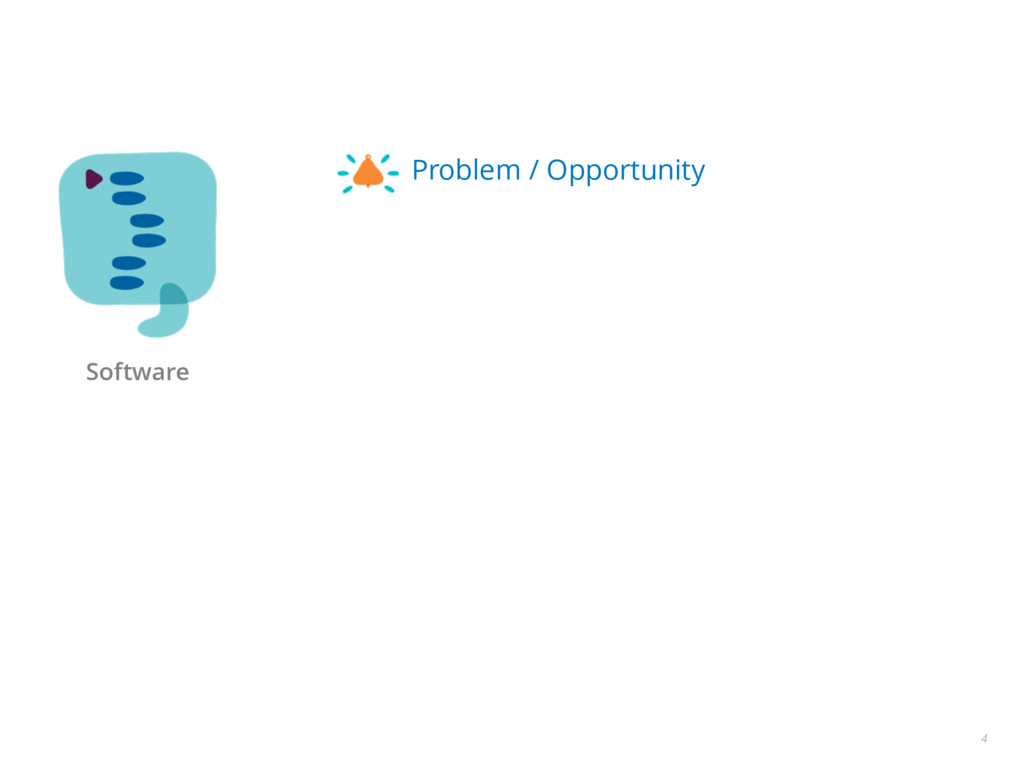 4 Problem / Opportunity Ecosystem Product – Mar...