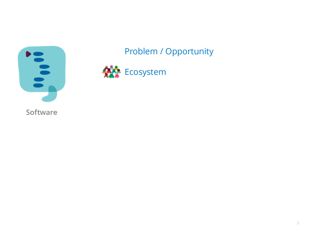 5 Problem / Opportunity Ecosystem Product – Mar...