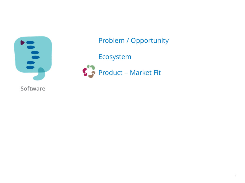 6 Problem / Opportunity Ecosystem Product – Mar...