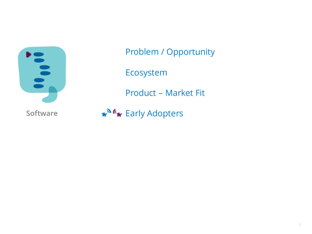 7 Problem / Opportunity Ecosystem Product – Mar...