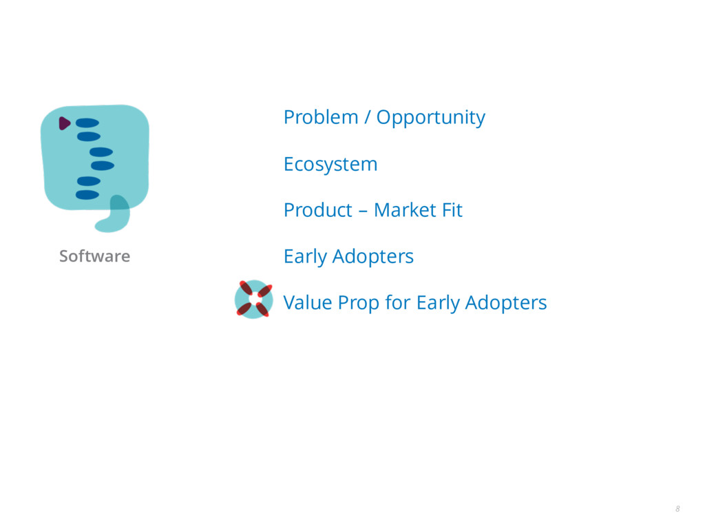 8 Problem / Opportunity Ecosystem Product – Mar...