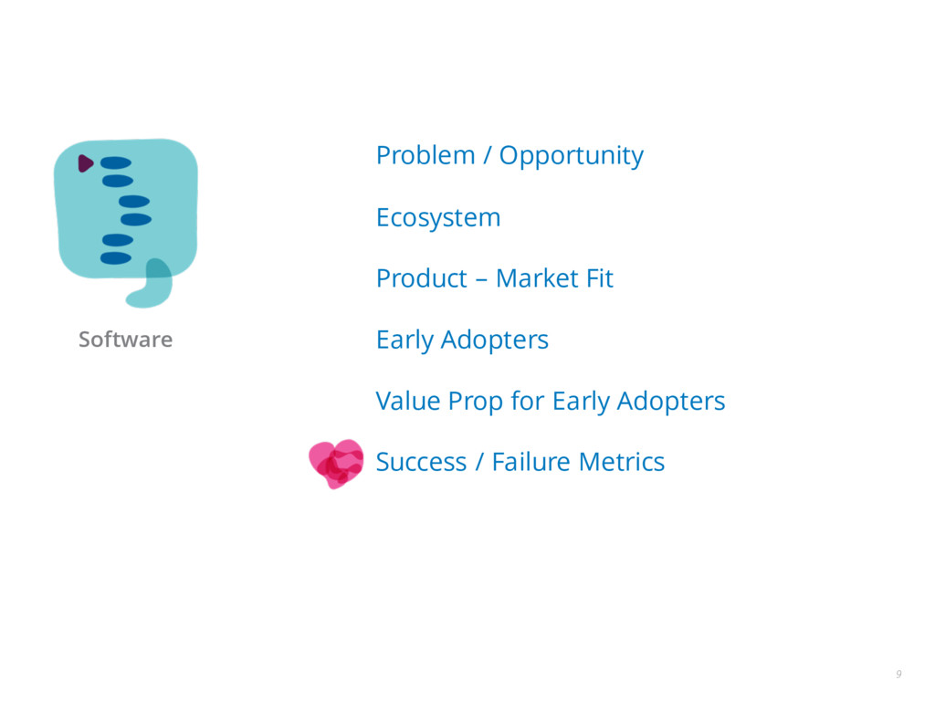9 Problem / Opportunity Ecosystem Product – Mar...
