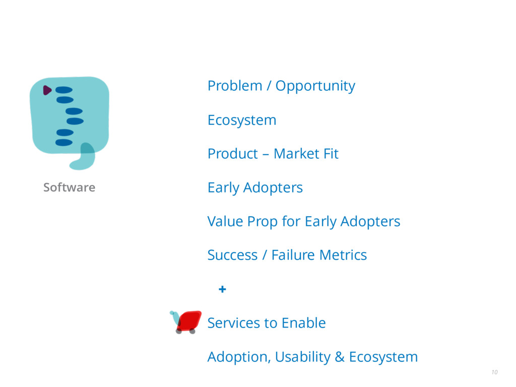 10 Problem / Opportunity Ecosystem Product – Ma...