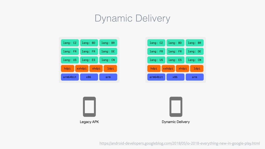 Dynamic Delivery https://android-developers.goo...