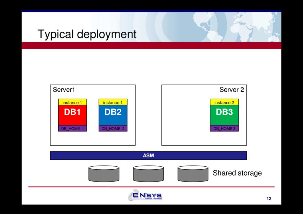 Typical deployment Server1 DB1 DB2 Server 2 DB3...