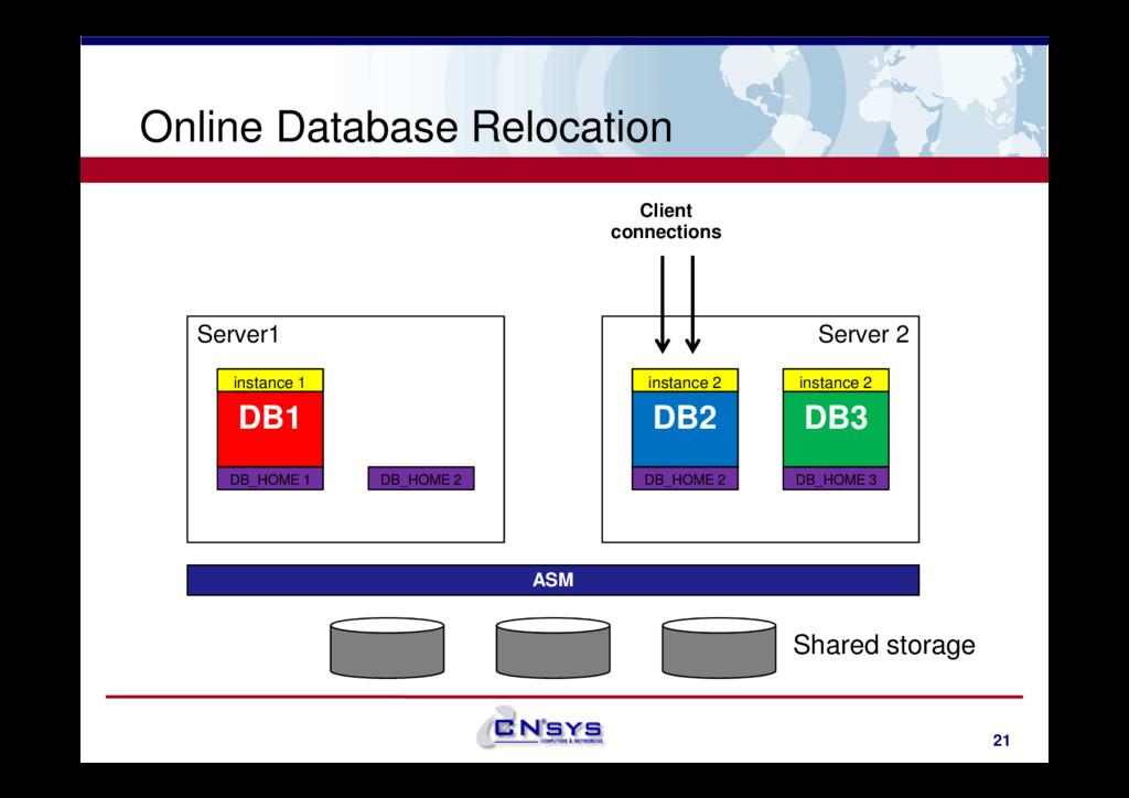 Online Database Relocation Server1 DB1 Server 2...