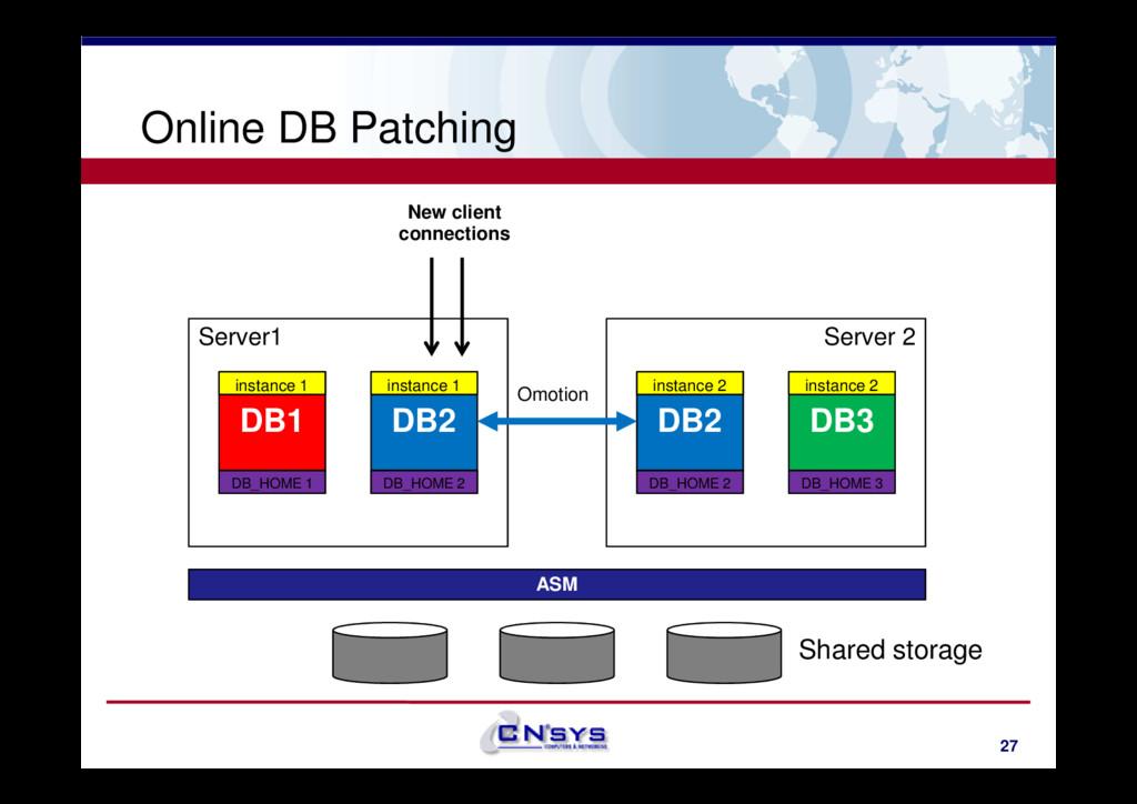 Online DB Patching Server1 DB1 Server 2 DB3 ins...