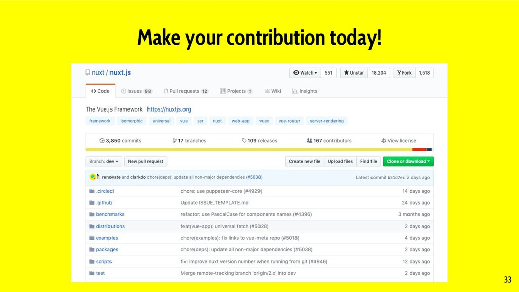 33 Make your contribution today!