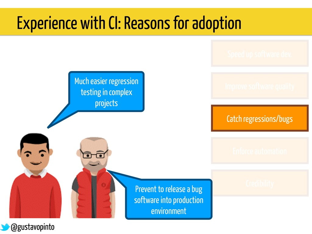 Experience with CI: Reasons for adoption Much e...