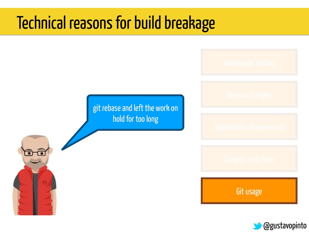 Technical reasons for build breakage @gustavopi...